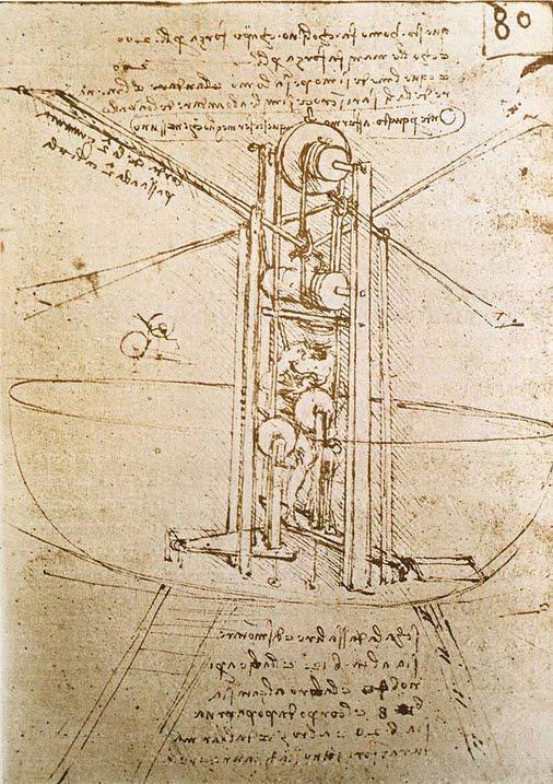 leonardo davinci's machine gun A list of 9 incredible inventions by leonardo da vinci, many of which were so ahead of  leonardo's machine gun - a 33-barrelled organ - was nothing like the .